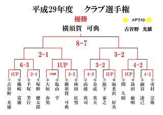 2017.9.10クラブ選手権決勝.jpg
