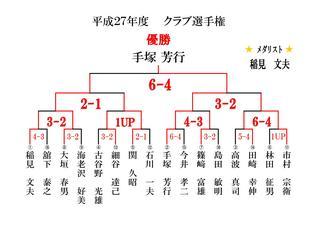 クラブ選手権20150531.jpg