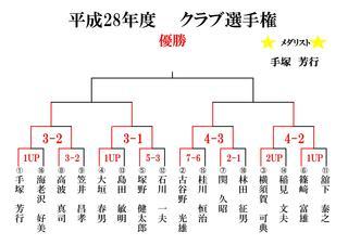 クラブ選手権20160911.jpg