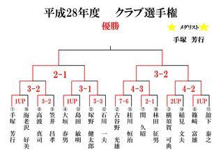 クラブ選手権20160918.jpg