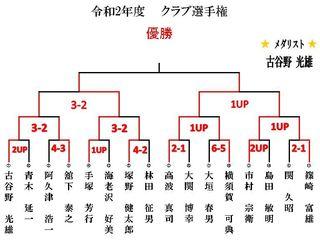 クラチャン決勝 2020.JPG
