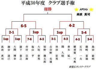 クラブ選手権JPG.JPG